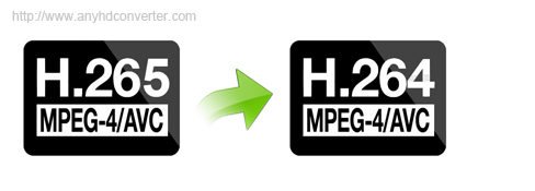 H.265 to H.264 - Play H.265 movies on Samsung 4K TV/LED TV